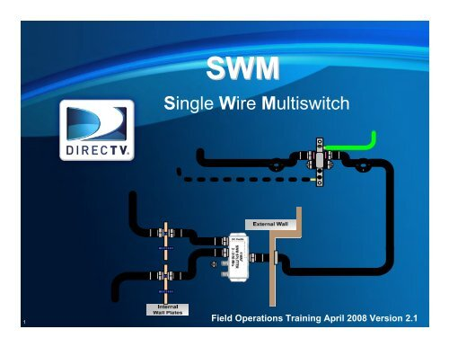 Wiring Diagram Hooking Up Directv Swm Power Inserter from img.yumpu.com