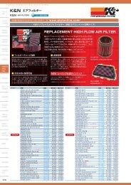 UFI Filtre à huile pour Moto Guzzi 1100 Sport//Sport IE à partir de Bj 94