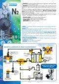 attrezzature per impianti di trattamento con gas inerti ... - Zaninox - Page 3