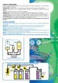 attrezzature per impianti di trattamento con gas inerti ... - Zaninox - Page 4
