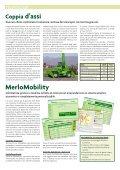 Italia - Merlo - Page 4