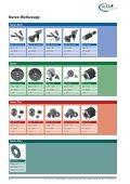 NUTEX Werkzeuge - Rabensteiner - Seite 5