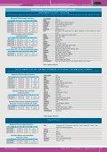 coprisedili e schienali - DbWeb - Co.ra SpA - Cora - Page 6