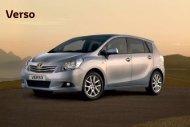 Caratteristiche tecniche - Concessionaria Toyota Auto Moretto