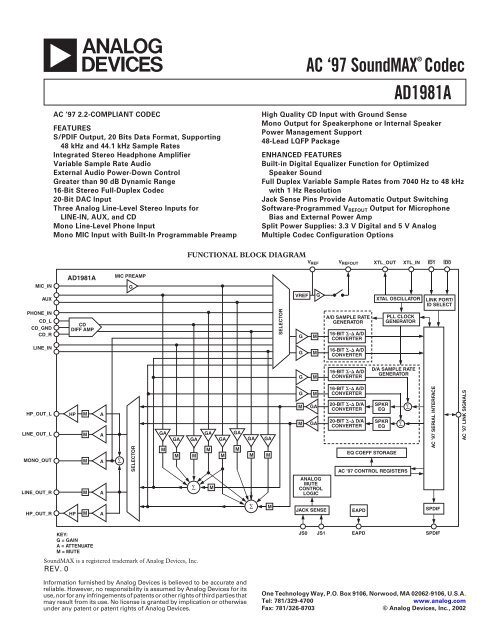 AD1981A CODEC DRIVERS PC