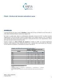 ITALIA - Struttura del mercato autovetture nuove