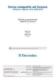 Forno compatto ad incasso - Electrolux-ui.com