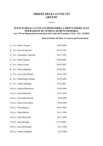 elenco_avvocati _vendita_immobili_(mag-2013).pdf - Ordine degli ...