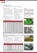 Nassaufbereitung - SBM Mineral Processing - Seite 6