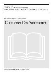 CUSTOMER DIS-SATISFACTION