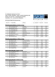 Ergebnisse 26. SparkassenlaufHOT! - TSV Mattighofen 1889