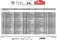 Final Rally ranking - ICDR - ERC