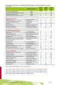 Atlas voor Gemeenten 2013 - Page 7