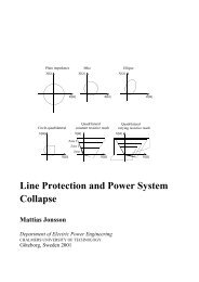 Line Protection and Power System Collapse Mattias Jonsson