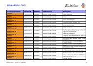 Messparameter - Liste - eSTe-Analytics Sigrid Thoma
