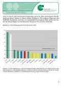 Statistikplattform Bodensee - Banken - KOPS - Seite 5