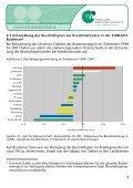 Statistikplattform Bodensee - Banken - KOPS - Seite 6