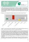 Statistikplattform Bodensee - Banken - KOPS - Seite 7
