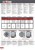 Catalogo Firetecno_0611 - Page 2