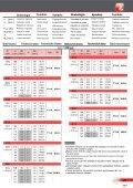 Catalogo Firetecno_0611 - Page 3