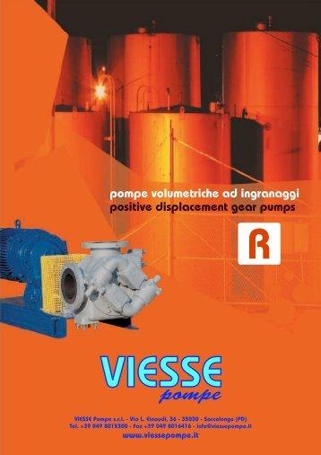 positive displacement gear pumps pompe volumetriche ad ingranaggi