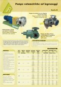 positive displacement gear pumps pompe volumetriche ad ingranaggi - Page 2