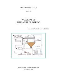 Table of Contents Index A Z Il Saturatore