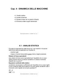 Mam1Cp4 - Brixia-Engineering.It