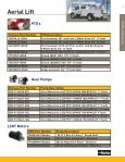 Product By Market Catalog - Parker Hannifin - Solutions for the Truck ... - Page 5