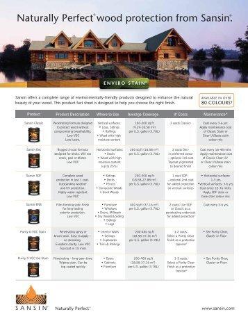 SA-305 2010 fact sheet.4-1 - Ecobuild