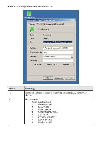 S Nach dem Start des Messdatenservers wird auch die RS232-Sch