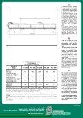 slitte porta robot slides robot mount coulisses porte-automate mod ... - Page 2