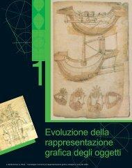 Evoluzione della rappresentazione grafica degli oggetti - Sei