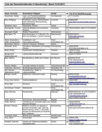 Gewerbeliste Gemeinde Neunkirchen: Stand 12.04.2013