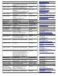 Gewerbeliste Gemeinde Neunkirchen: Stand 12.04.2013 - Page 3
