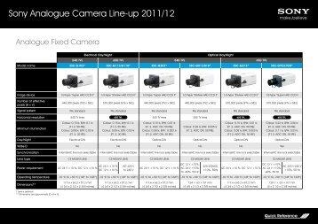 Sony Analogue Camera Line-up 2011/12 - Videor