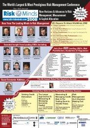 2008 - Bank Balance-Sheet Management Project