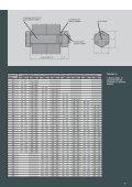 Katalog šrouby pro ocelové konstrukce - K2L cz - Page 5