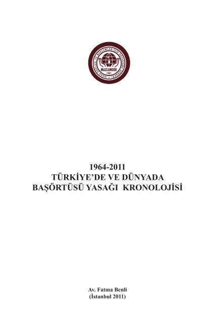Turkiyede Dunyada Basortusu Yasagi Kronolojisi