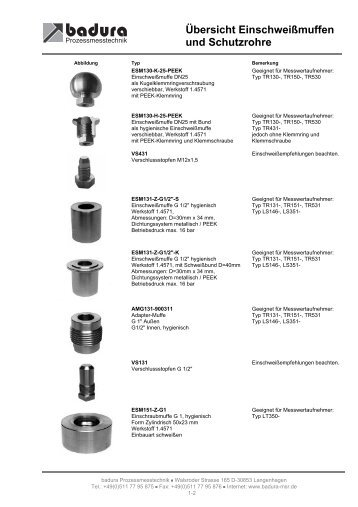 PDF-Datei - Badura, Ingenieurbüro für Prozessmesstechnik