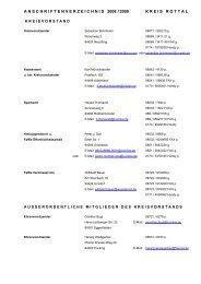 ANSCHRIFTENVER Z EI CHNI S 2000 I 2001 - Vilstal.Net