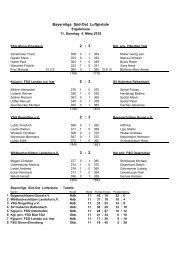 Runde 11 und Runde 12 - Vilstal.Net