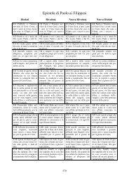 Epistola di Paolo ai Filippesi - Chiesa Cristiana Evangelica di ...