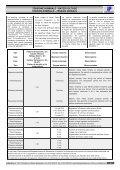 400 Vac 50 Hz - Electricalservices-co.com - Page 6