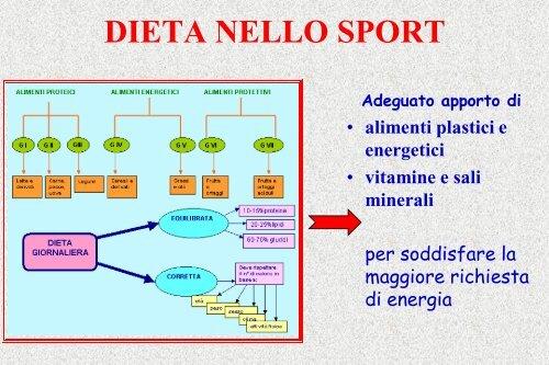dieta da 1500 kcal a basso indice glicemico