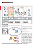 l'esperienza di telekom malaysia su high speed broadband - Page 5