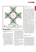l'esperienza di telekom malaysia su high speed broadband - Page 6