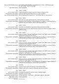 Curriculum Professionale Europeo_09_05_13 - Simone Caffè - Page 2