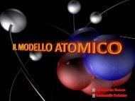 Il modello atomico
