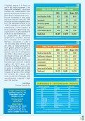 Scarica il PDF - Società Canavesana Servizi - Page 3
